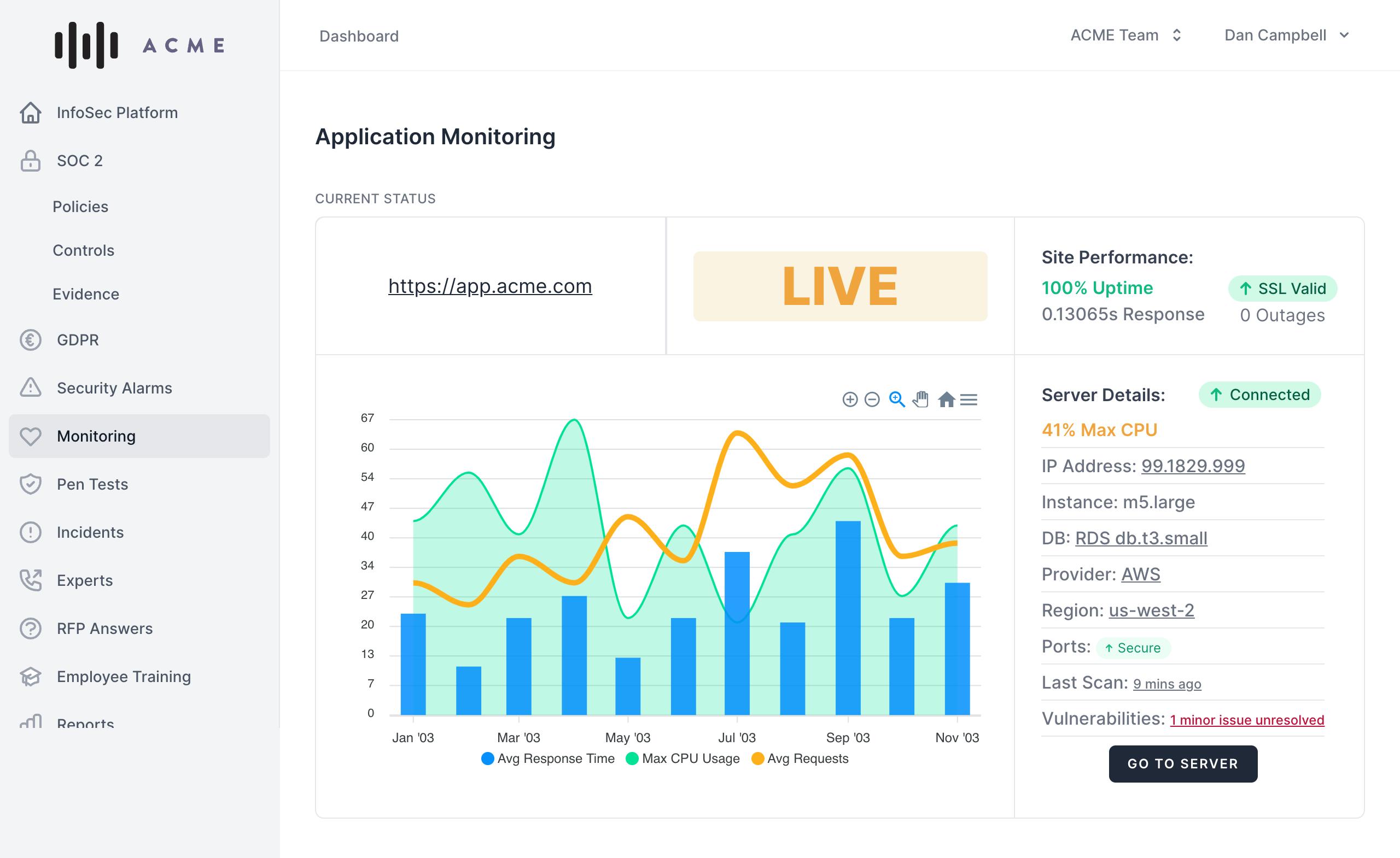 Application Monitoring Screenshot